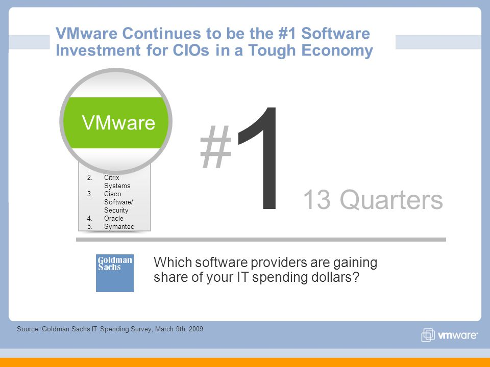 Which software providers are gaining share of your IT spending dollars.