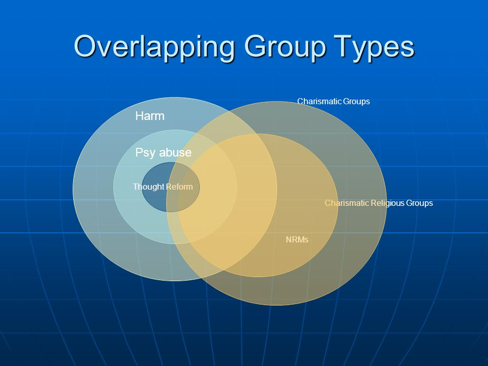 Overlapping Group Types Psy abuse Harm