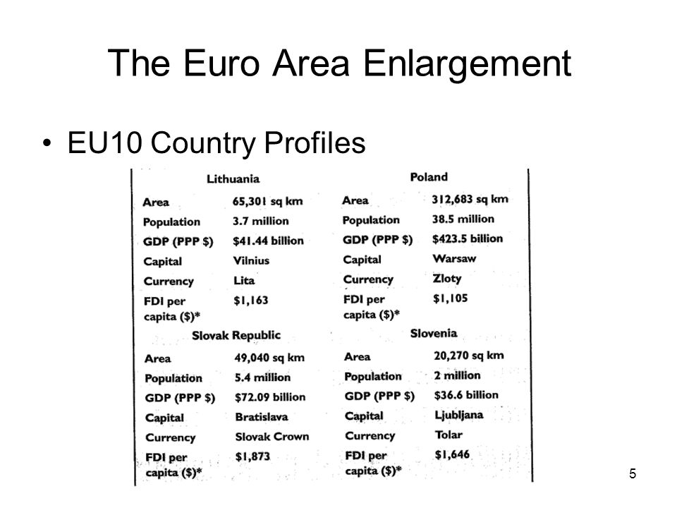 5 The Euro Area Enlargement EU10 Country Profiles