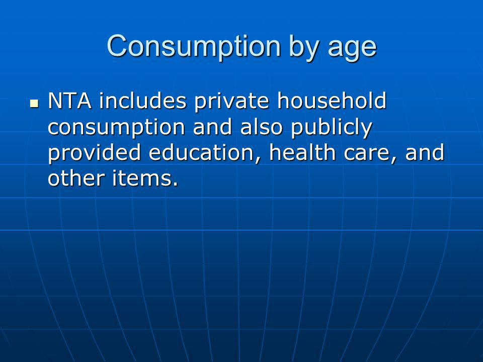 Consumption by age NTA includes private household consumption and also publicly provided education, health care, and other items.