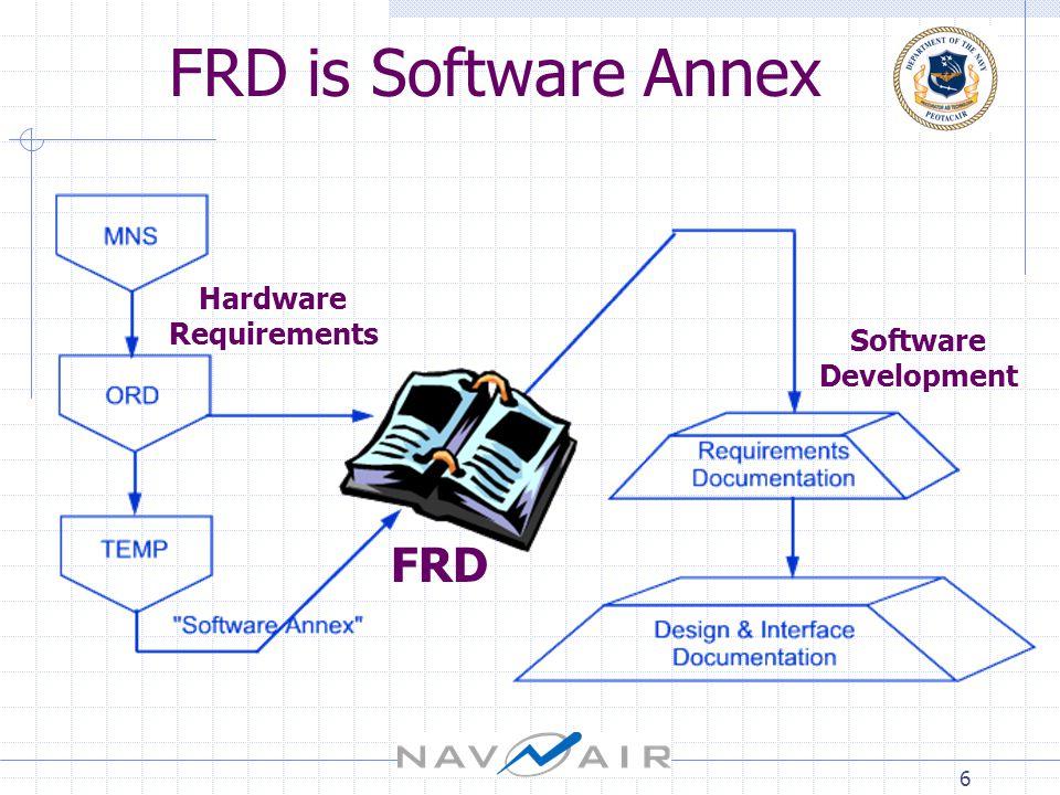 6 FRD is Software Annex FRD Hardware Requirements Software Development