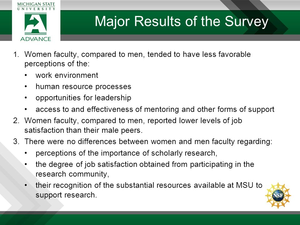 Major Results of the Survey 1. Women faculty, compared to men, tended to have less favorable perceptions of the: work environment human resource proce