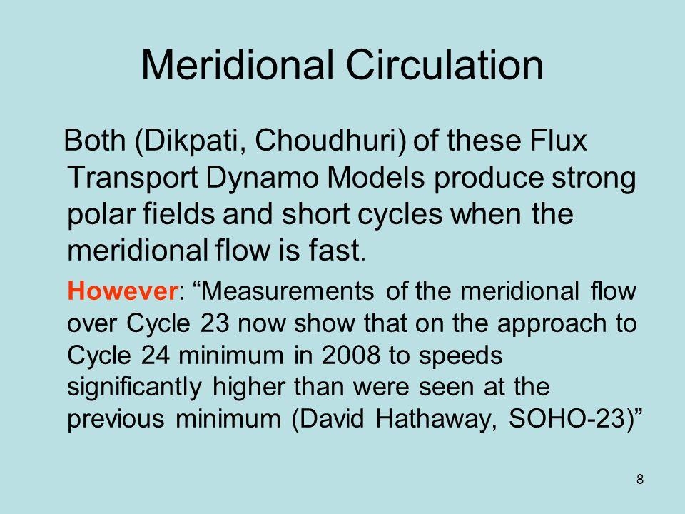 9 Meridional Circulation Lisa Rightmire, David Hathaway (2009): Cross-correlating full-disk magnetograms