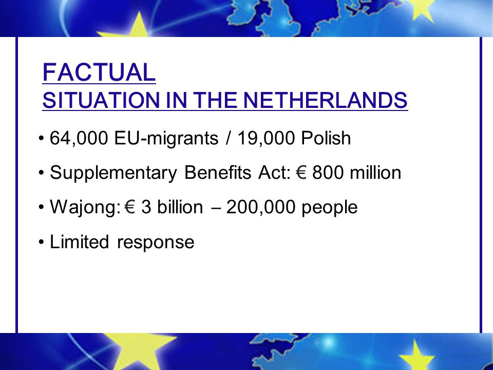 FACTUAL SITUATION IN THE NETHERLANDS 64,000 EU-migrants / 19,000 Polish Supplementary Benefits Act: 800 million Wajong: 3 billion – 200,000 people Limited response