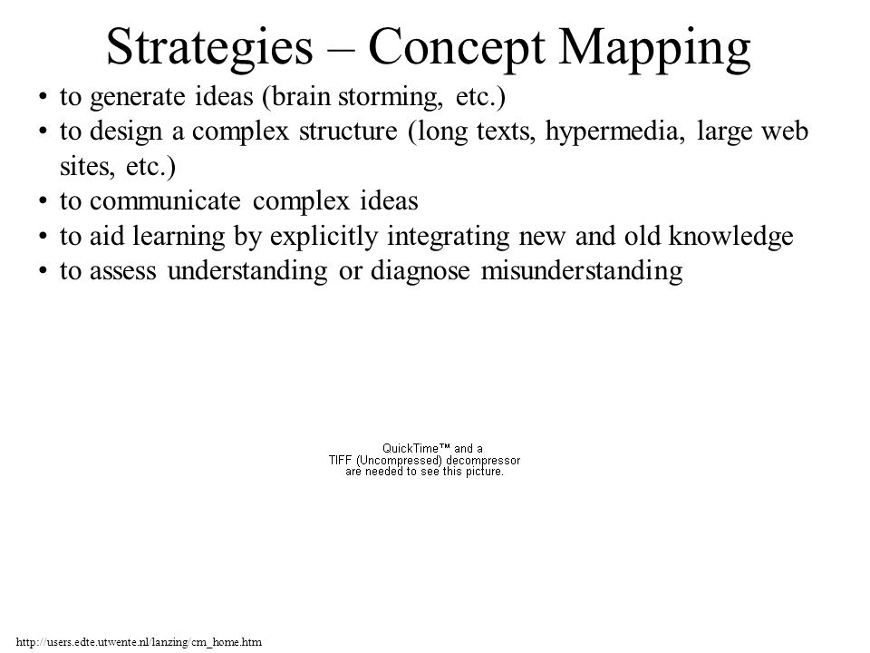 Strategies – Concept Mapping to generate ideas (brain storming, etc.) to design a complex structure (long texts, hypermedia, large web sites, etc.) to communicate complex ideas to aid learning by explicitly integrating new and old knowledge to assess understanding or diagnose misunderstanding http://users.edte.utwente.nl/lanzing/cm_home.htm