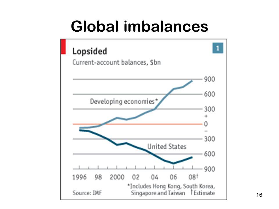16 Global imbalances