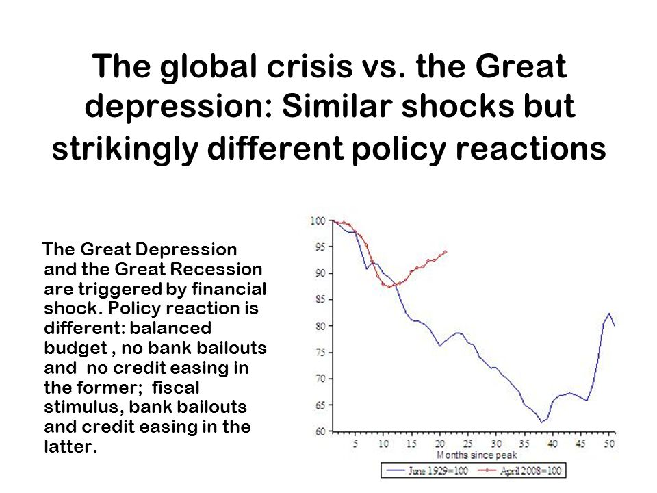 4 The global crisis vs. the Great depression: Similar shocks but strikingly different policy reactions The Great Depression and the Great Recession ar