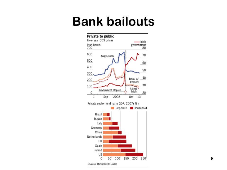 8 Bank bailouts