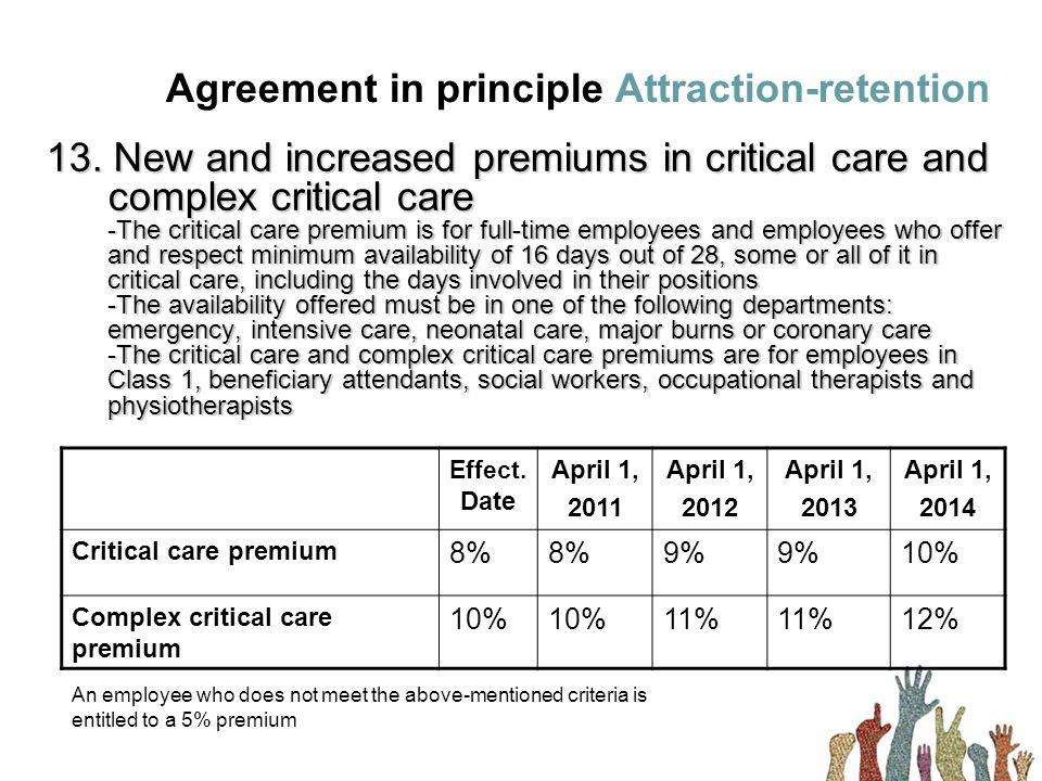 Effect. Date April 1, 2011 April 1, 2012 April 1, 2013 April 1, 2014 Critical care premium 8% 9% 10% Complex critical care premium 10% 11% 12% An empl