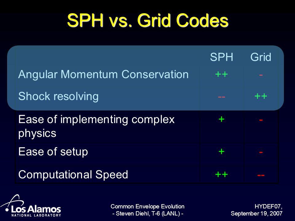 HYDEF07, September 19, 2007 Common Envelope Evolution - Steven Diehl, T-6 (LANL) - SPH vs. Grid Codes SPHGrid Angular Momentum Conservation++- Shock r