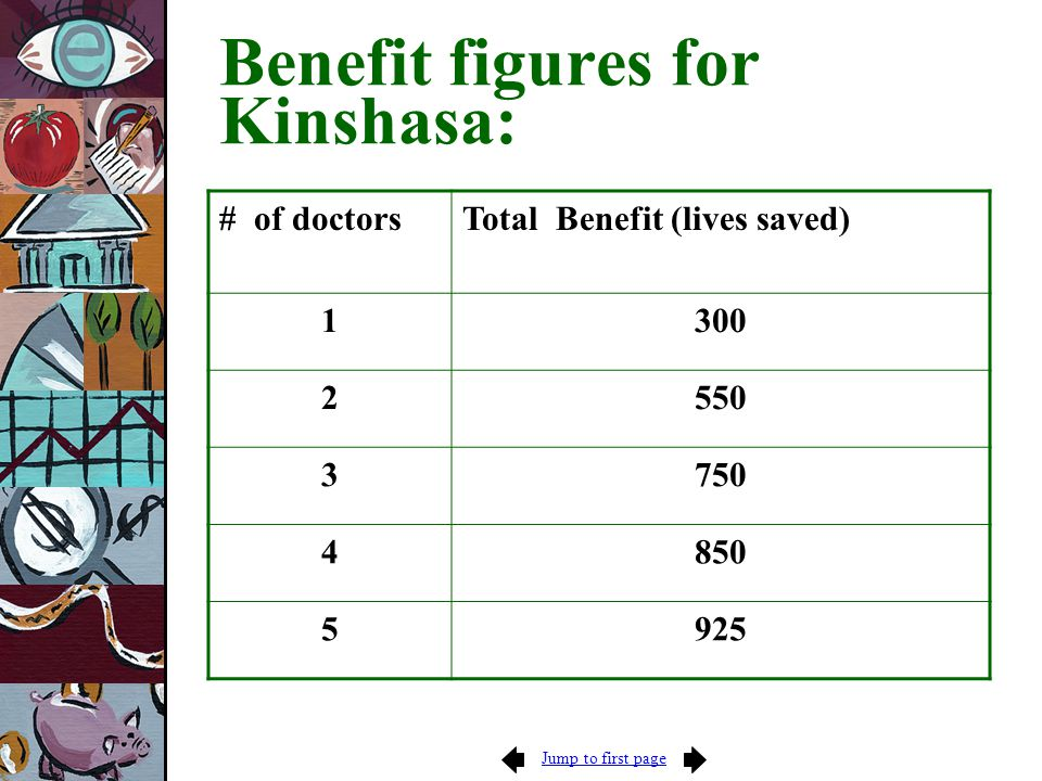 Jump to first page Benefit figures for Kinshasa: # of doctorsTotal Benefit (lives saved) 1300 2550 3750 4850 5925