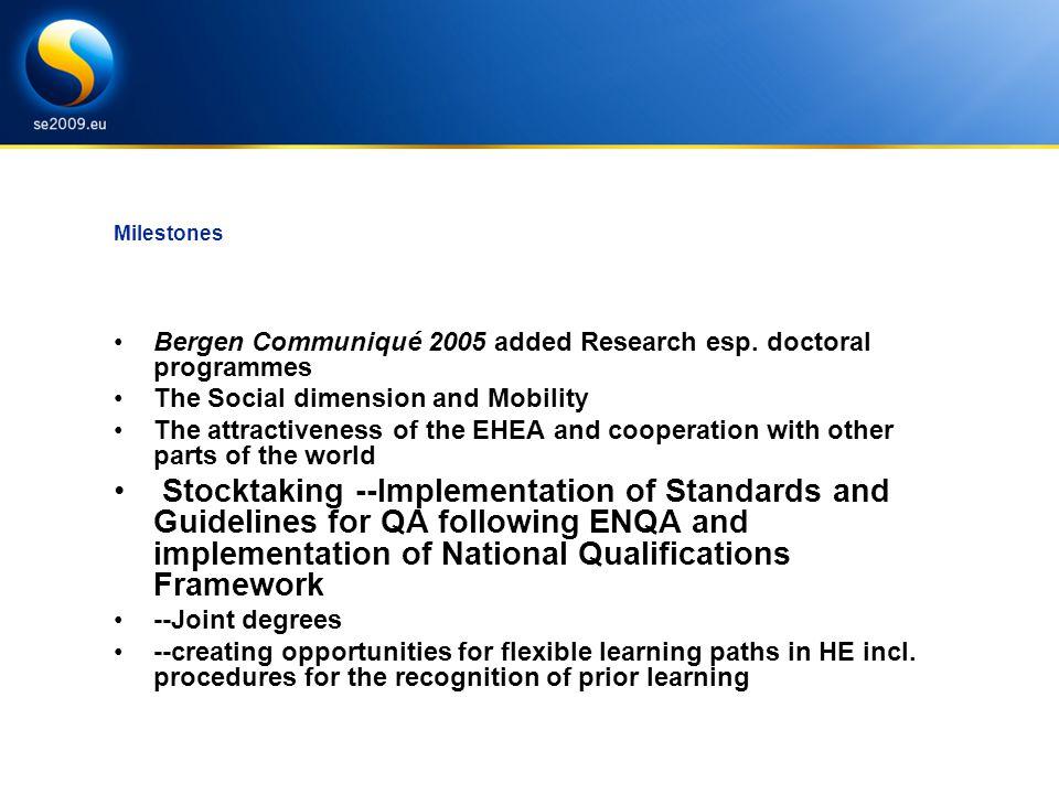 Milestones Bergen Communiqué 2005 added Research esp.