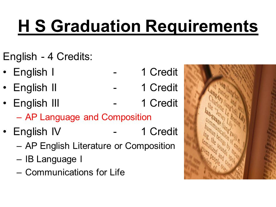 H S Graduation Requirements English - 4 Credits: English I-1 Credit English II-1 Credit English III-1 Credit –AP Language and Composition English IV-1 Credit –AP English Literature or Composition –IB Language I –Communications for Life