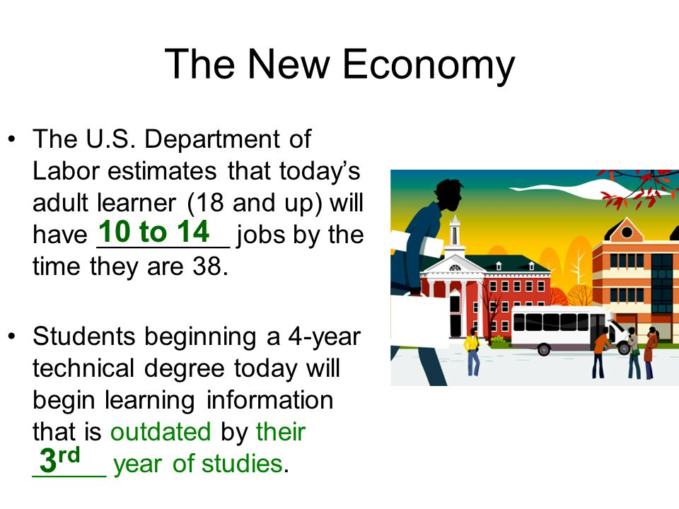 The New Economy 1 in ____ workers have been at their job for less than one year.