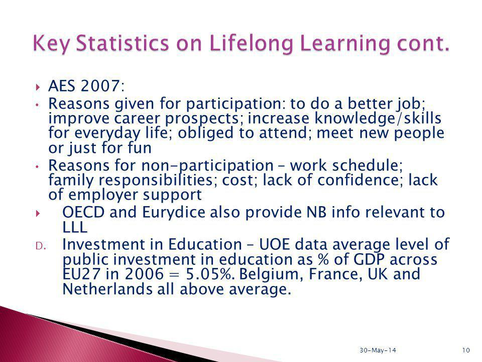 AES 2007: Reasons given for participation: to do a better job; improve career prospects; increase knowledge/skills for everyday life; obliged to attend; meet new people or just for fun Reasons for non-participation – work schedule; family responsibilities; cost; lack of confidence; lack of employer support OECD and Eurydice also provide NB info relevant to LLL D.