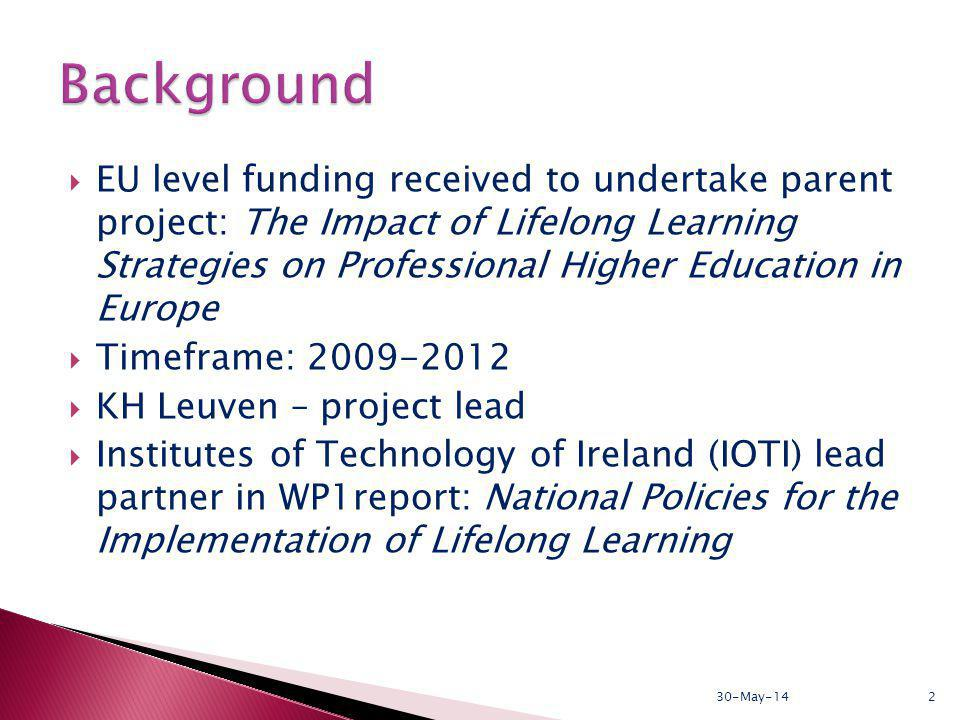 EU level funding received to undertake parent project: The Impact of Lifelong Learning Strategies on Professional Higher Education in Europe Timeframe: 2009-2012 KH Leuven – project lead Institutes of Technology of Ireland (IOTI) lead partner in WP1report: National Policies for the Implementation of Lifelong Learning 30-May-142