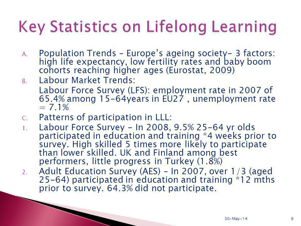 A. Population Trends – Europes ageing society- 3 factors: high life expectancy, low fertility rates and baby boom cohorts reaching higher ages (Eurost