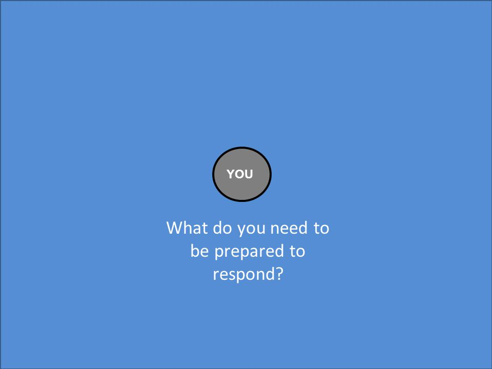 YOU What do you need to be prepared to respond?