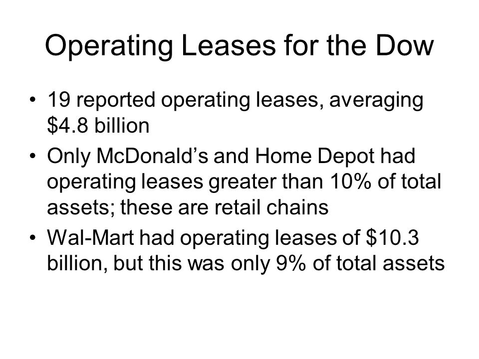 Operating Leases for the Dow 19 reported operating leases, averaging $4.8 billion Only McDonalds and Home Depot had operating leases greater than 10%