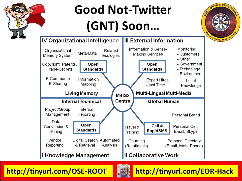 http://tinyurl.com/OSE-ROOThttp://tinyurl.com/EOR-Hack Good Not-Twitter (GNT) Soon…