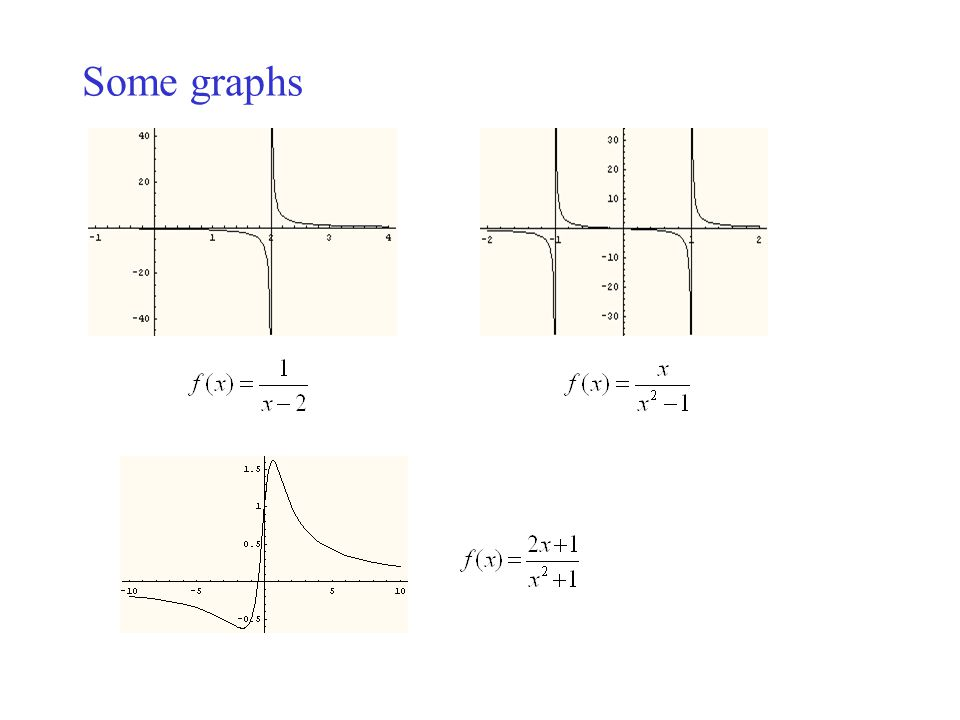 Some graphs