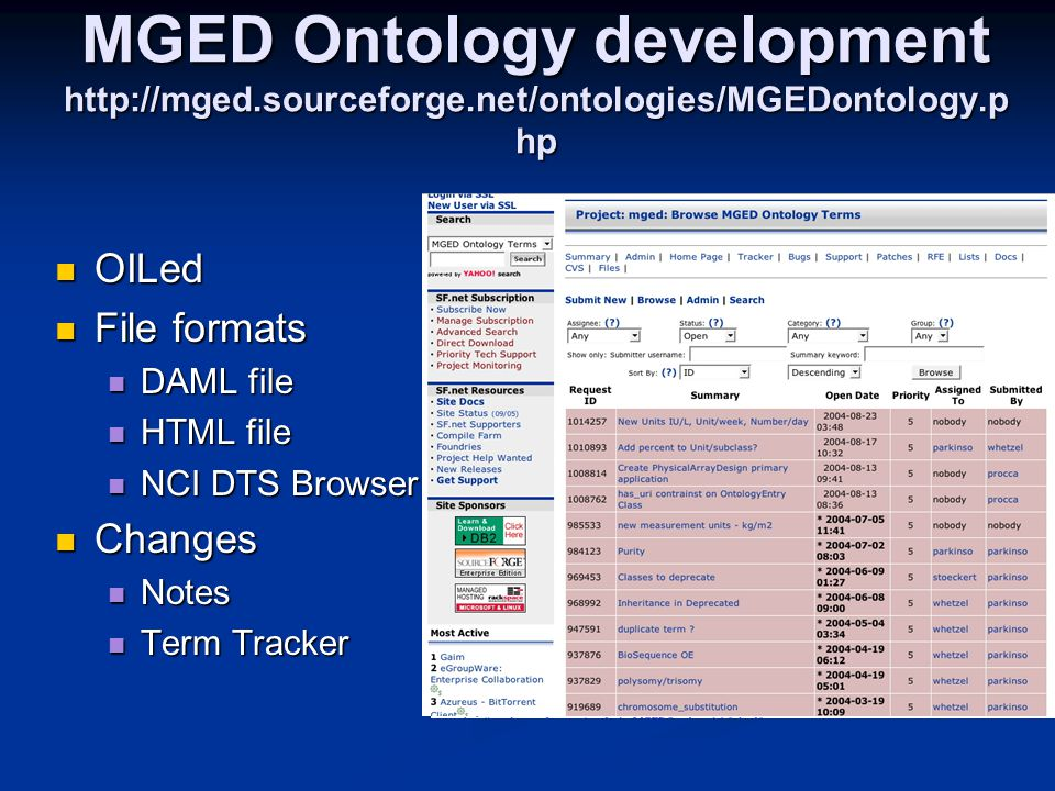 MGED Ontology development http://mged.sourceforge.net/ontologies/MGEDontology.p hp OILed OILed File formats File formats DAML file DAML file HTML file