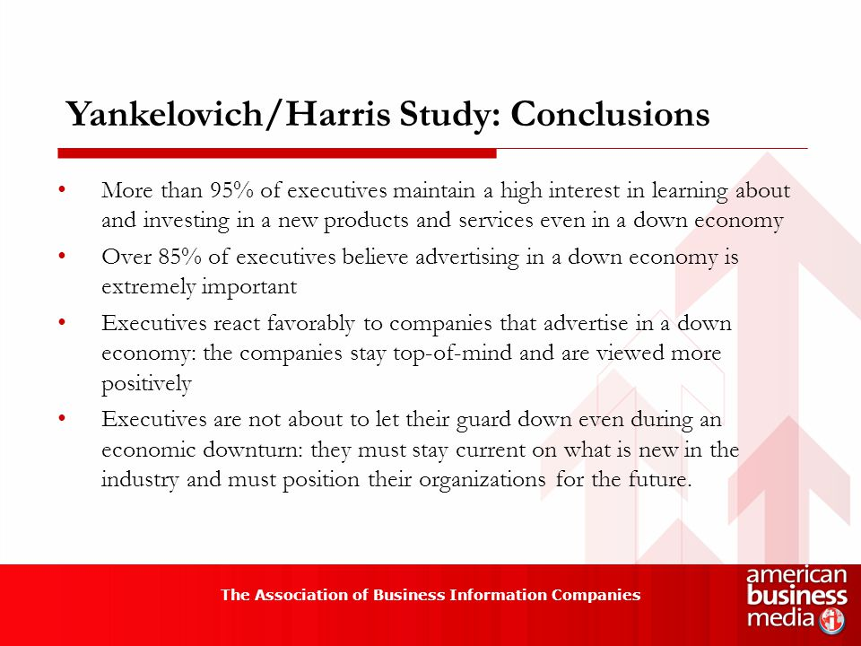The Association of Business Information Companies Yankelovich/Harris Study: Conclusions More than 95% of executives maintain a high interest in learning about and investing in a new products and services even in a down economy Over 85% of executives believe advertising in a down economy is extremely important Executives react favorably to companies that advertise in a down economy: the companies stay top-of-mind and are viewed more positively Executives are not about to let their guard down even during an economic downturn: they must stay current on what is new in the industry and must position their organizations for the future.