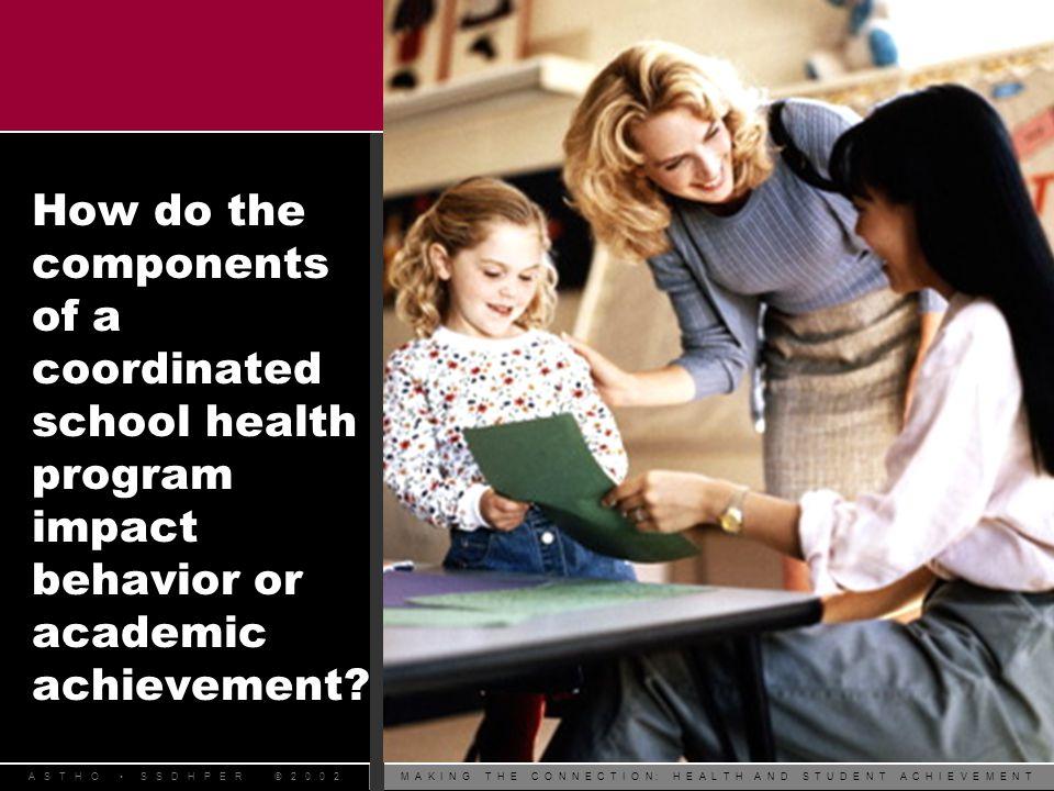 M A K I N G T H E C O N N E C T I O N : H E A L T H A N D S T U D E N T A C H I E V E M E N TA S T H O S S D H P E R © 2 0 0 2 How do the components of a coordinated school health program impact behavior or academic achievement