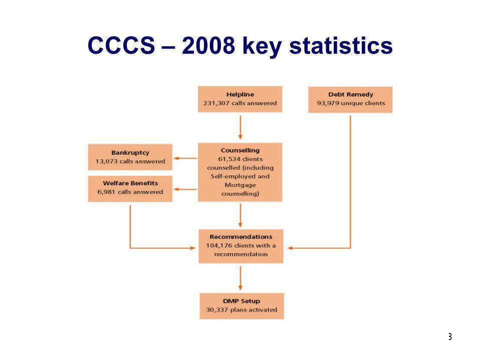 18 CCCS – 2008 key statistics