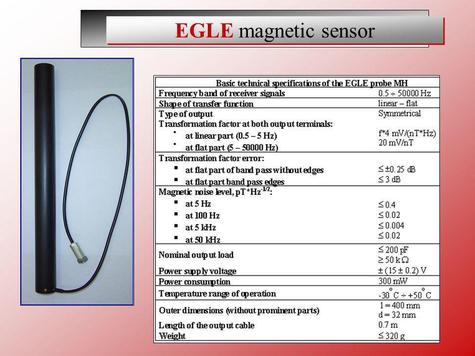 EGLE magnetic sensor