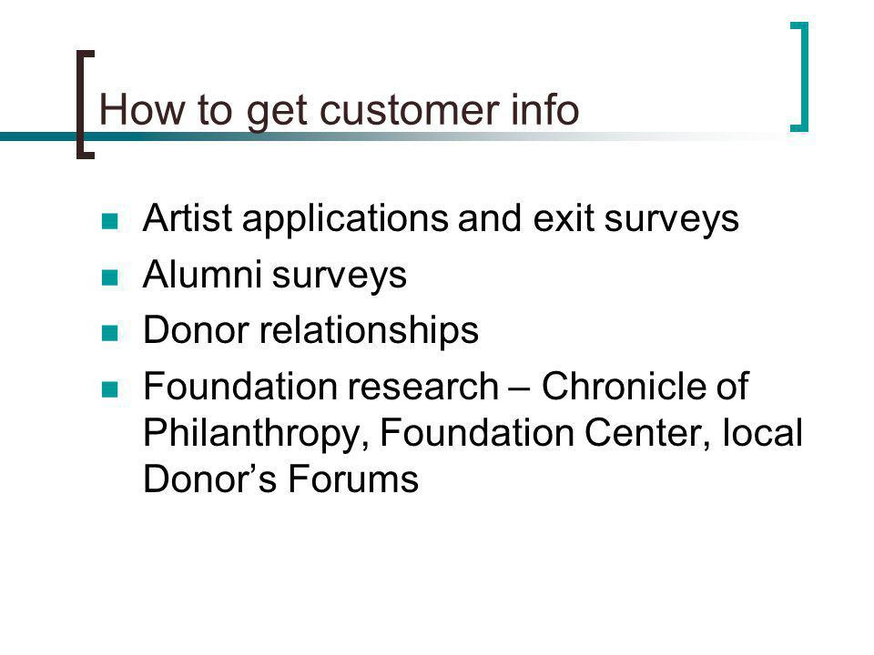 How to get customer info Artist applications and exit surveys Alumni surveys Donor relationships Foundation research – Chronicle of Philanthropy, Foundation Center, local Donors Forums