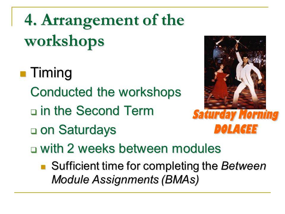 4. Arrangement of the workshops Timing Timing Conducted the workshops in the Second Term in the Second Term on Saturdays on Saturdays with 2 weeks bet