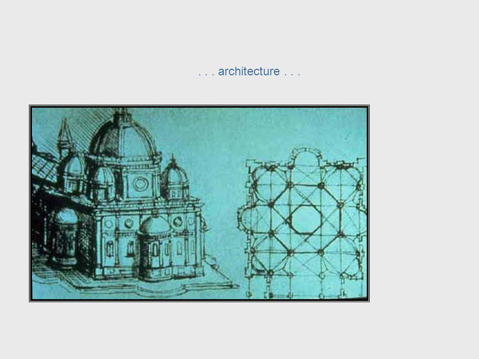 ... anatomy... Da Vinci, cont. – Anatomy