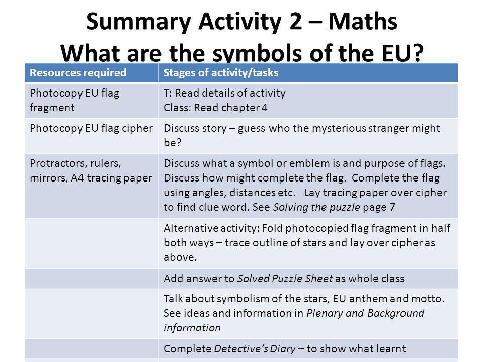Summary Activity 3 – History How did the EU begin.