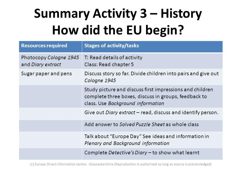 Summary Activity 3 – History How did the EU begin? Resources requiredStages of activity/tasks Photocopy Cologne 1945 and Diary extract T: Read details