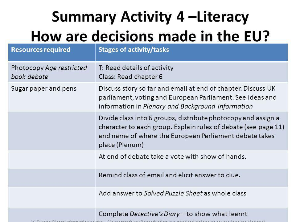 Summary Activity 4 –Literacy How are decisions made in the EU? Resources requiredStages of activity/tasks Photocopy Age restricted book debate T: Read
