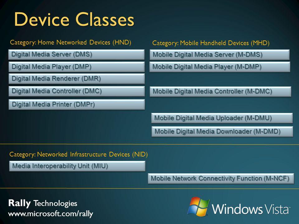 Rally Technologies www.microsoft.com/rally Device Classes Digital Media Server (DMS) Digital Media Player (DMP) Digital Media Renderer (DMR) Digital M