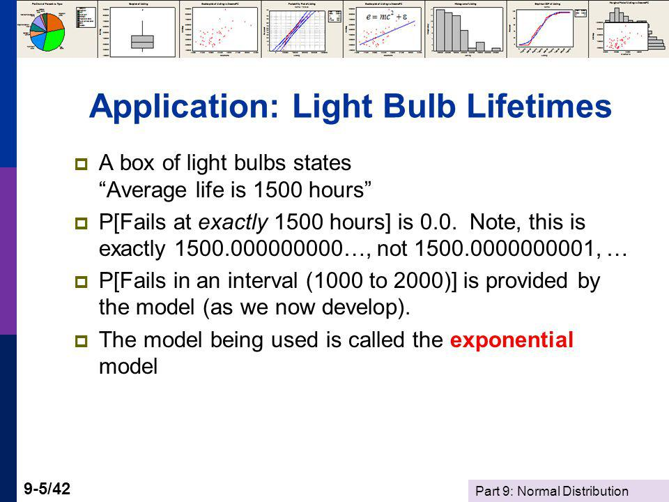 Part 9: Normal Distribution 9-5/42 Application: Light Bulb Lifetimes A box of light bulbs states Average life is 1500 hours P[Fails at exactly 1500 ho