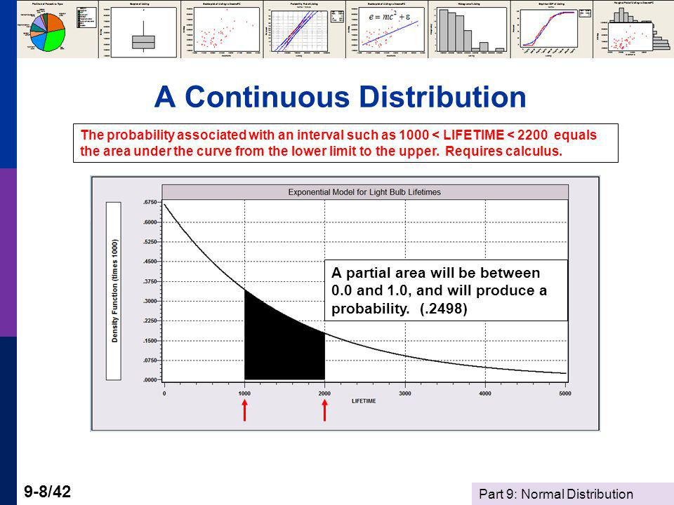 Part 9: Normal Distribution 9-8/42 A Continuous Distribution A partial area will be between 0.0 and 1.0, and will produce a probability. (.2498) The p