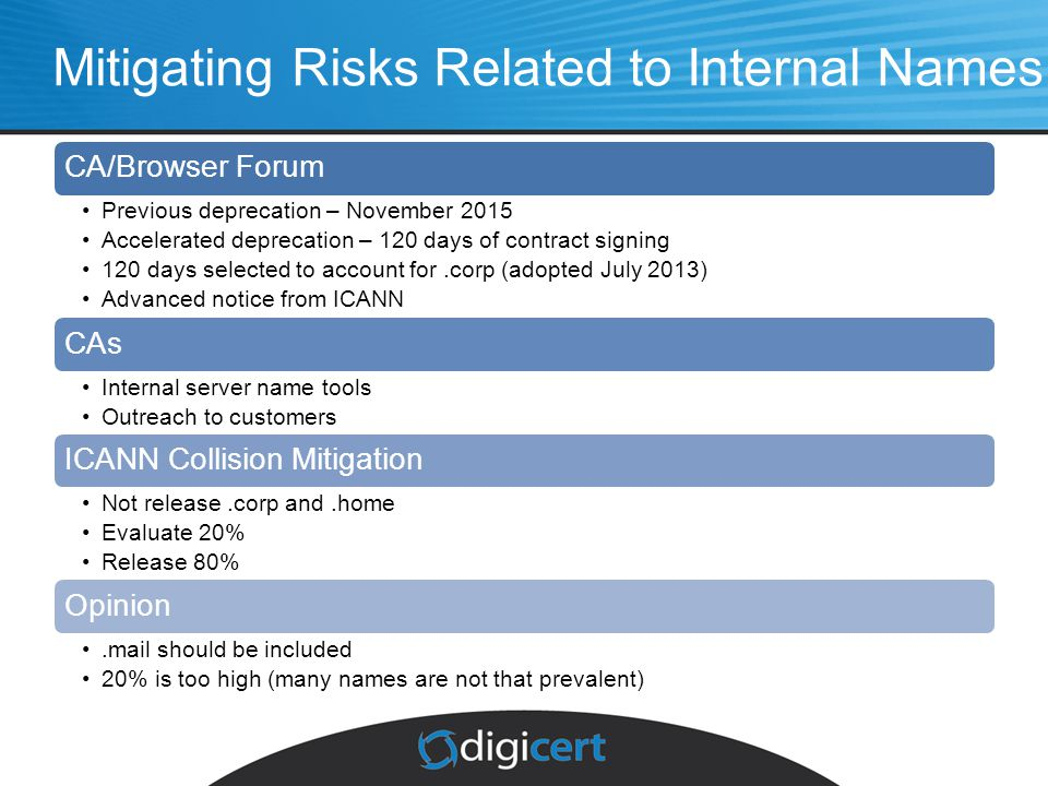 Mitigating Risks Related to Internal Names CA/Browser Forum Previous deprecation – November 2015 Accelerated deprecation – 120 days of contract signin