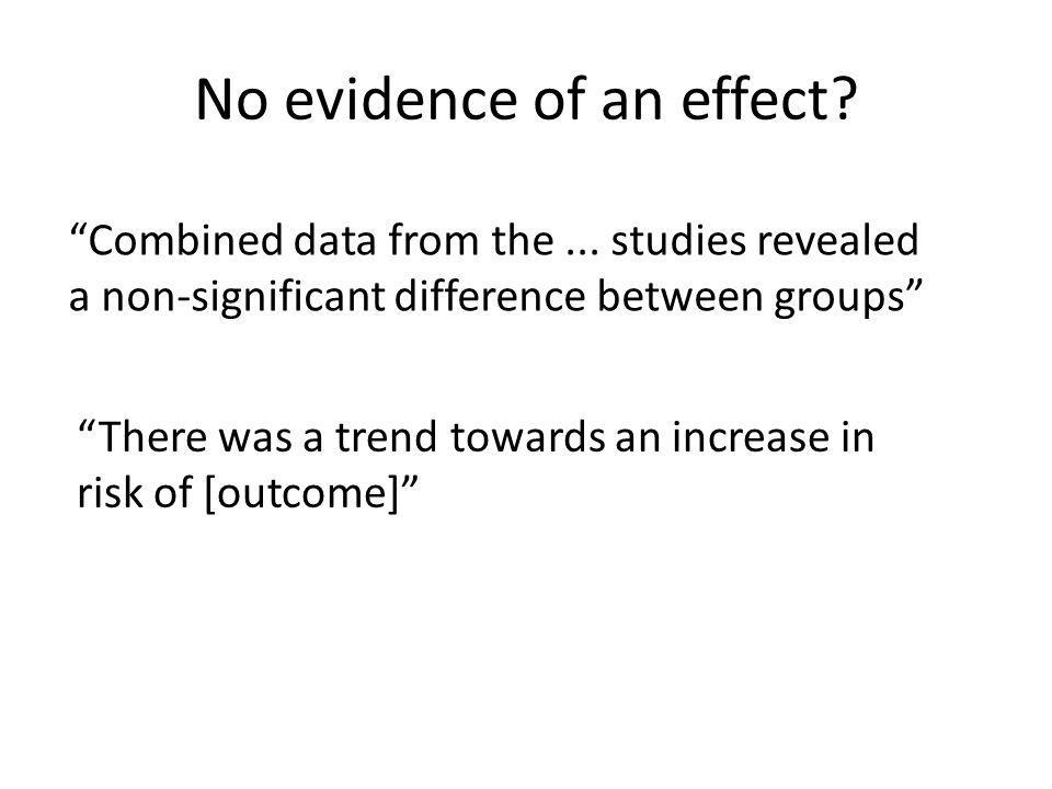 No evidence of an effect. Combined data from the...