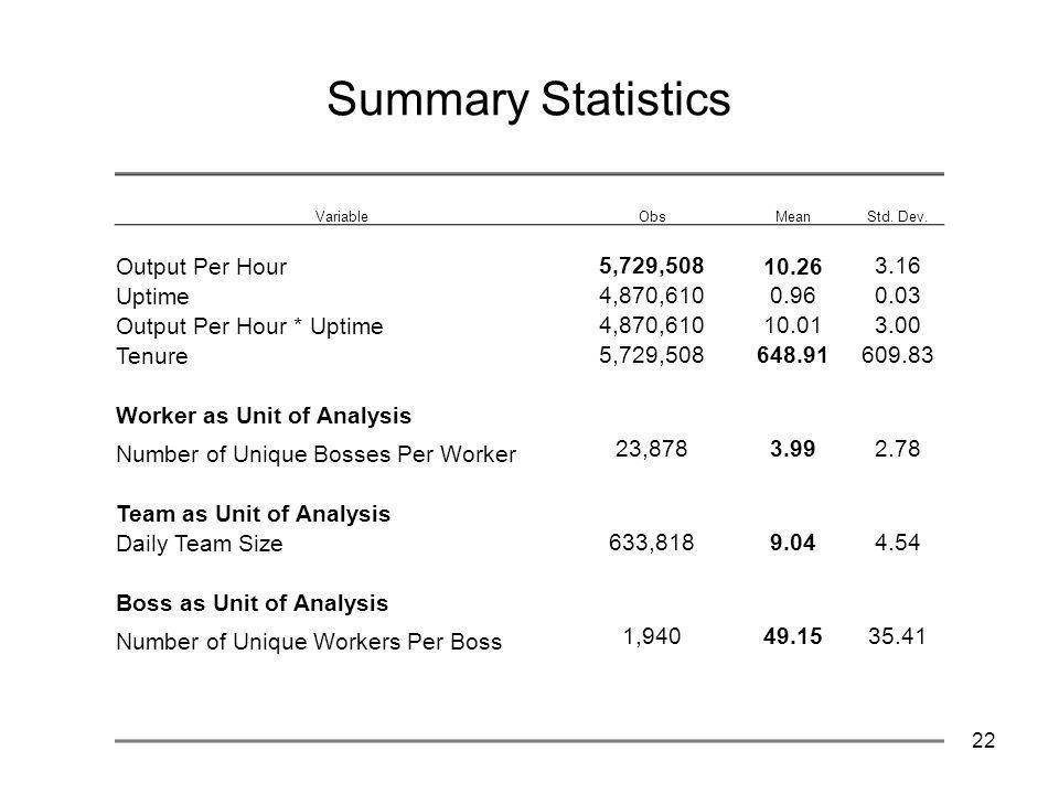 Summary Statistics 22 VariableObsMeanStd. Dev.