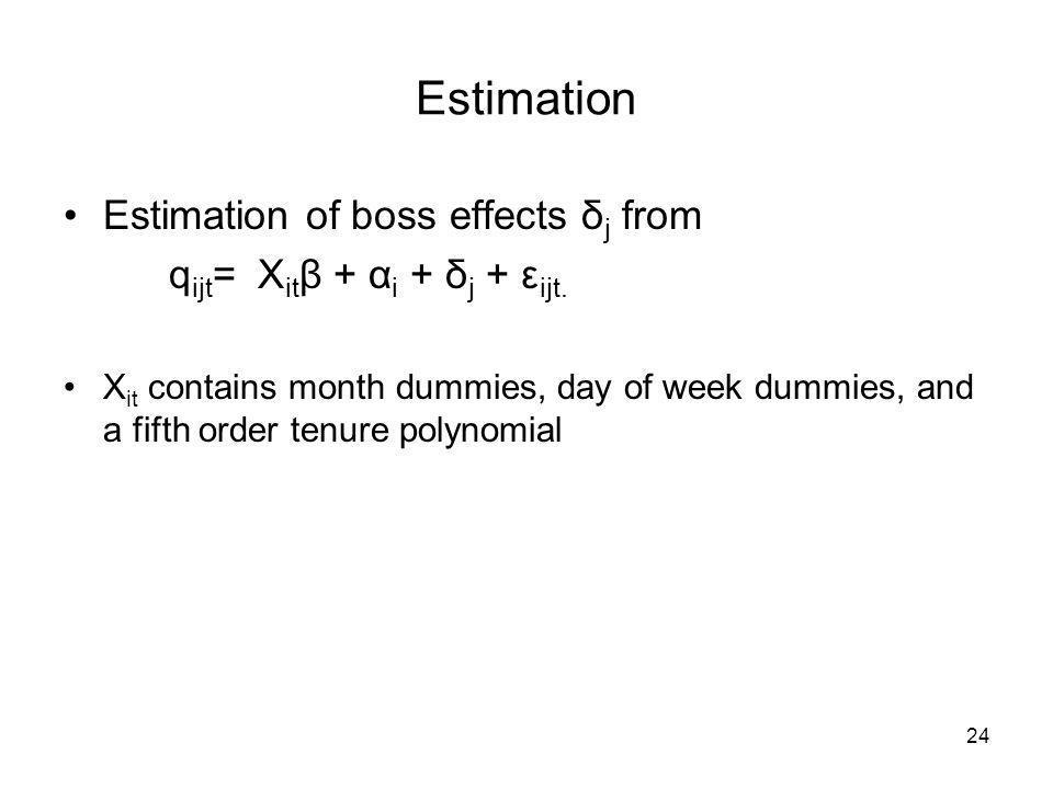 Estimation Estimation of boss effects δ j from q ijt = X it β + α i + δ j + ε ijt.