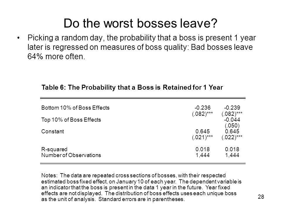 Do the worst bosses leave.