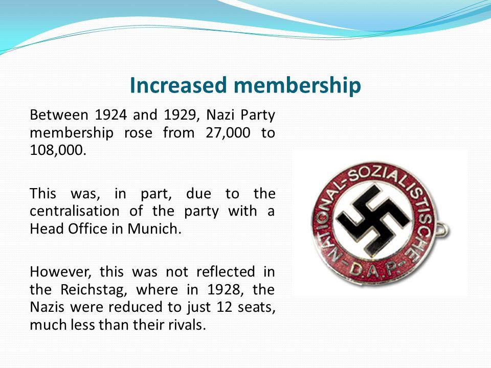 Increased membership Between 1924 and 1929, Nazi Party membership rose from 27,000 to 108,000.