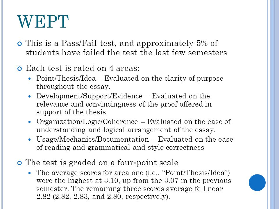 WEPT This is a Pass/Fail test, and approximately 5% of students have failed the test the last few semesters Each test is rated on 4 areas: Point/Thesi