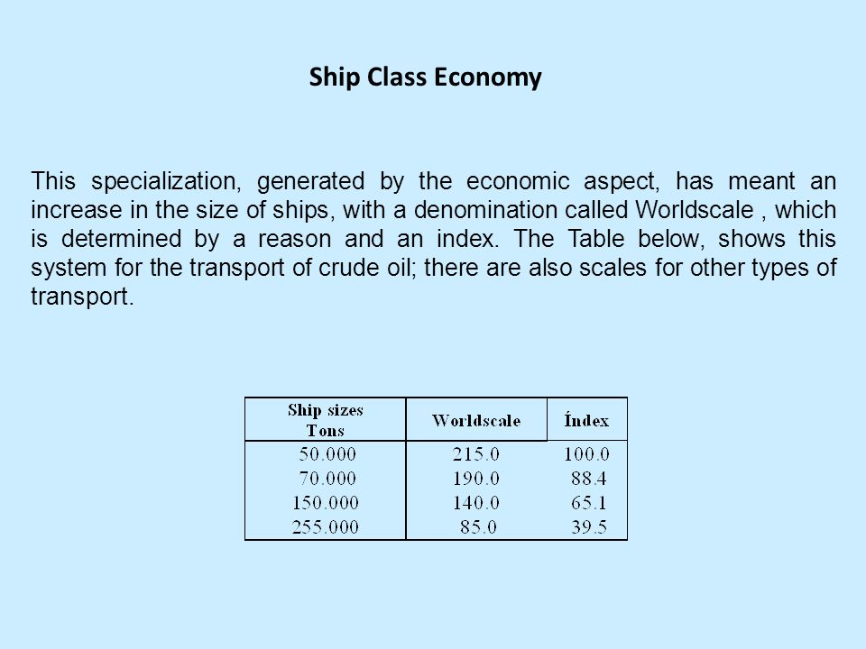 Ship Class Economy This specialization, generated by the economic aspect, has meant an increase in the size of ships, with a denomination called World