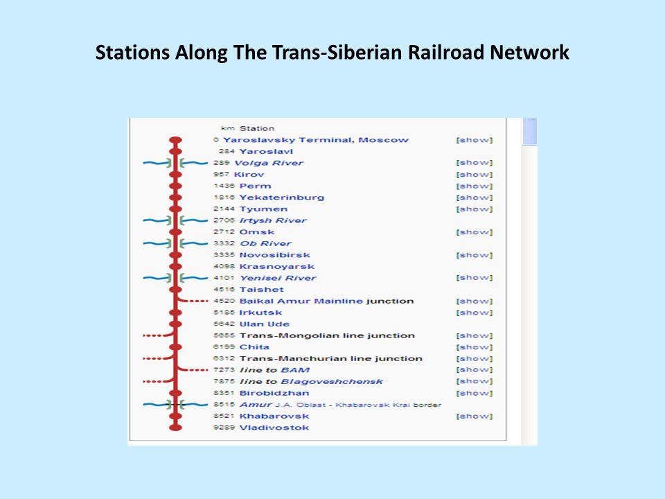 Stations Along The Trans-Siberian Railroad Network