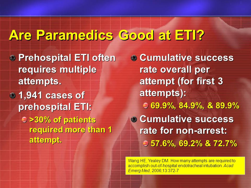 Are Paramedics Good at ETI? Prehospital ETI often requires multiple attempts. 1,941 cases of prehospital ETI: >30% of patients required more than 1 at