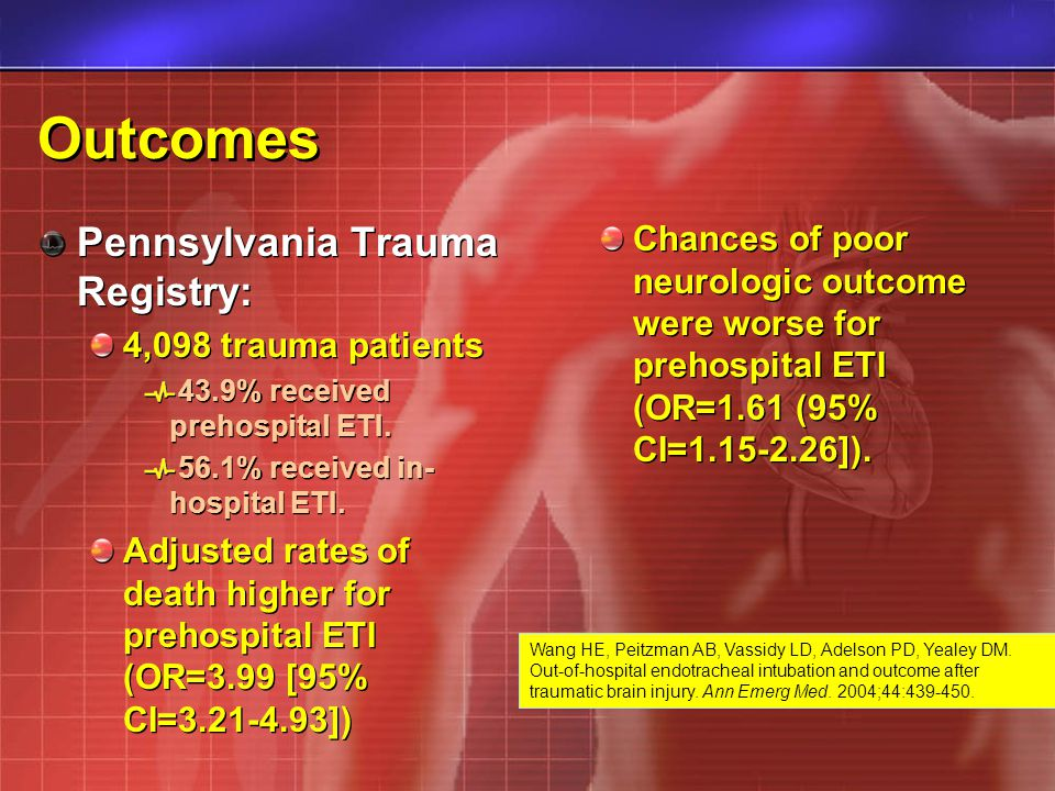 Outcomes Pennsylvania Trauma Registry: 4,098 trauma patients 43.9% received prehospital ETI. 56.1% received in- hospital ETI. Adjusted rates of death